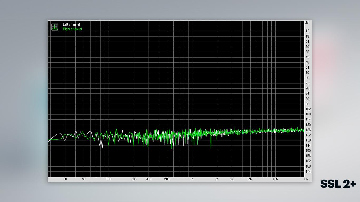 SSL 2+ Уровень шума