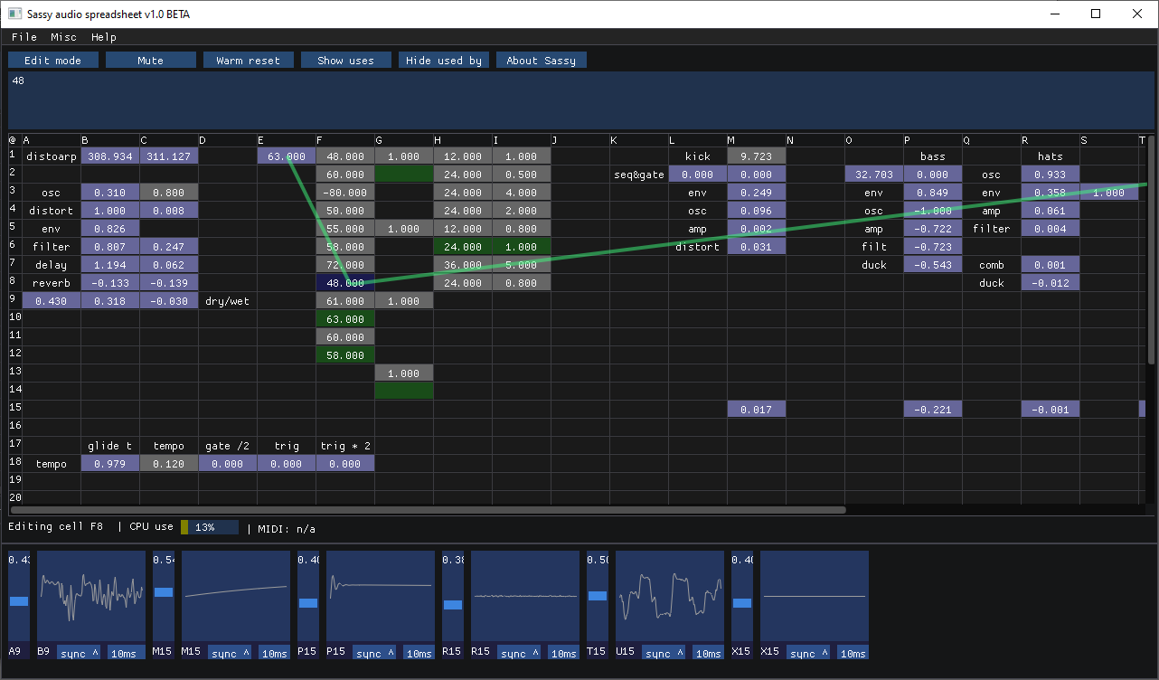 Синтезатор с таблицами Sassy Audio Spreadsheet синтезатор